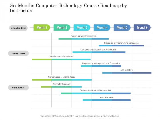 Six Months Computer Technology Course Roadmap By Instructors Infographics