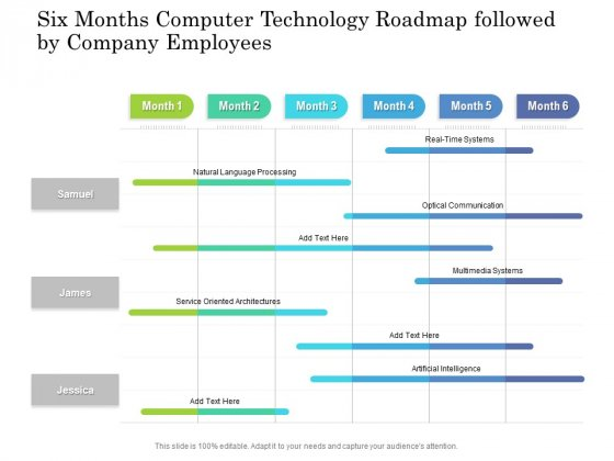 Six Months Computer Technology Roadmap Followed By Company Employees Download