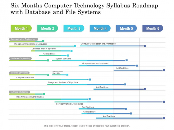 Six Months Computer Technology Syllabus Roadmap With Database And File Systems Themes