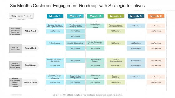 Six Months Customer Engagement Roadmap With Strategic Initiatives Rules