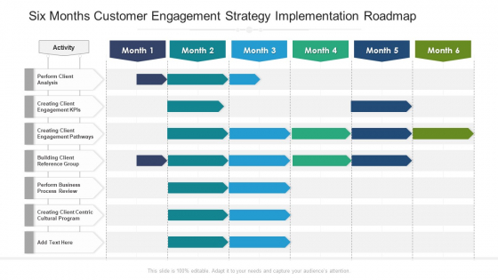 Six Months Customer Engagement Strategy Implementation Roadmap Introduction