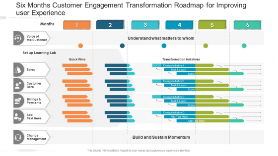 Six Months Customer Engagement Transformation Roadmap For Improving User Experience Brochure