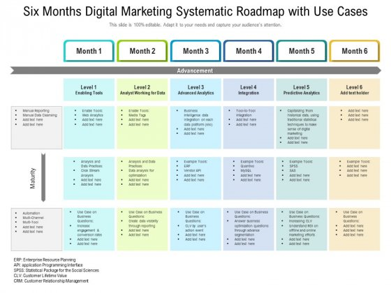 Six Months Digital Marketing Systematic Roadmap With Use Cases Microsoft