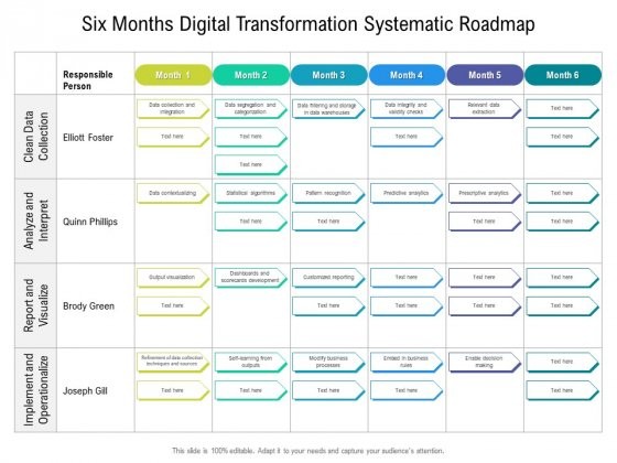 Six Months Digital Transformation Systematic Roadmap Structure