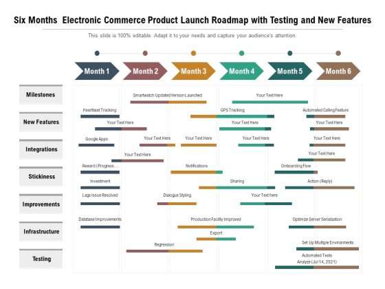 Six Months Electronic Commerce Product Launch Roadmap With Testing And New Features Pictures