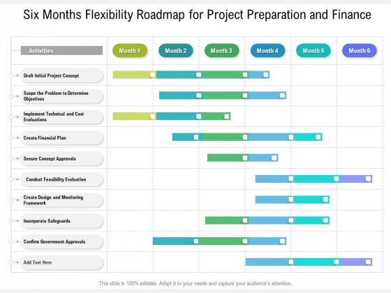 Six Months Flexibility Roadmap For Project Preparation And Finance Template
