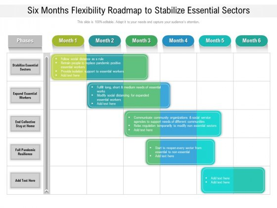 Six Months Flexibility Roadmap To Stabilize Essential Sectors Elements
