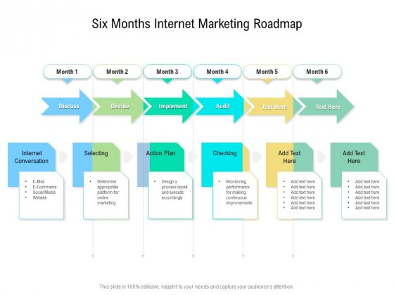 Six Months Internet Marketing Roadmap Guidelines