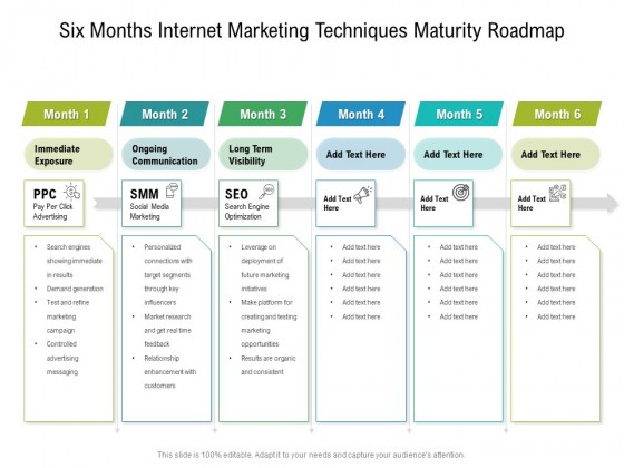 Six Months Internet Marketing Techniques Maturity Roadmap Background