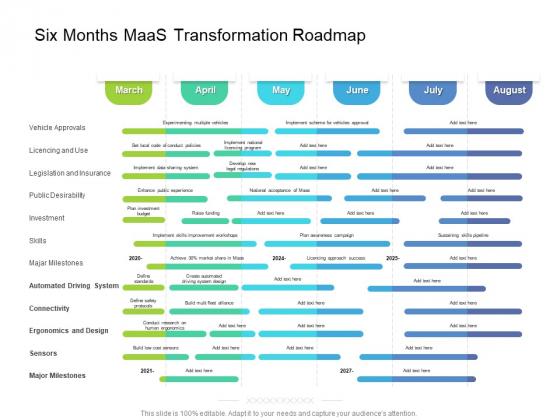 Six Months Maas Transformation Roadmap Template