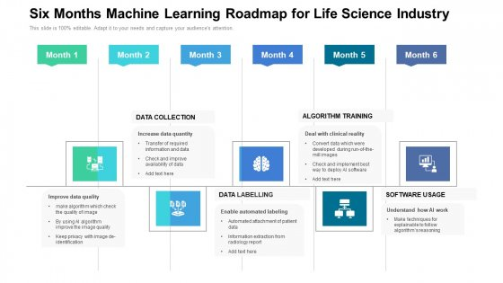 Six Months Machine Learning Roadmap For Life Science Industry Clipart