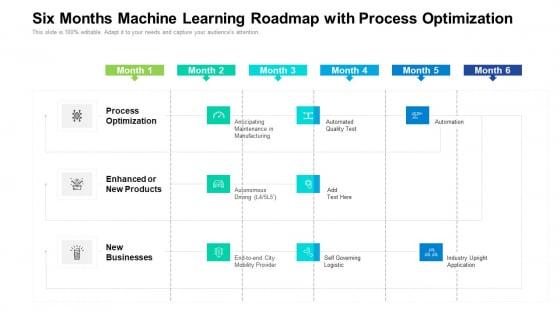 Six Months Machine Learning Roadmap With Process Optimization Background