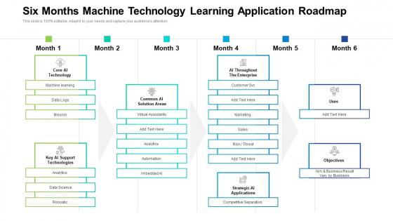 Six Months Machine Technology Learning Application Roadmap Microsoft