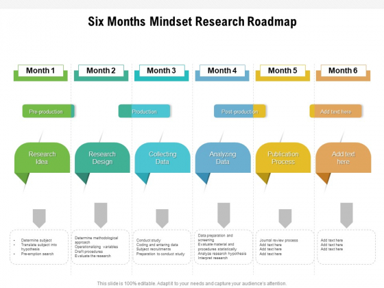 Six Months Mindset Research Roadmap Graphics