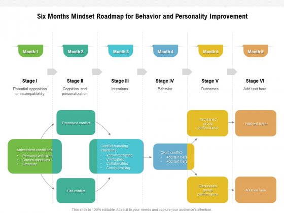 Six Months Mindset Roadmap For Behavior And Personality Improvement Inspiration
