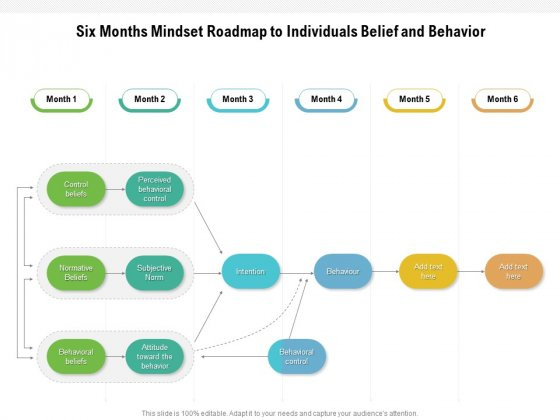 Six Months Mindset Roadmap To Individuals Belief And Behavior Demonstration