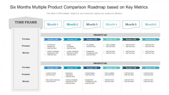 Six Months Multiple Product Comparison Roadmap Based On Key Metrics Infographics