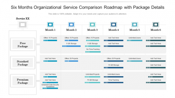 Six Months Organizational Service Comparison Roadmap With Package Details Mockup