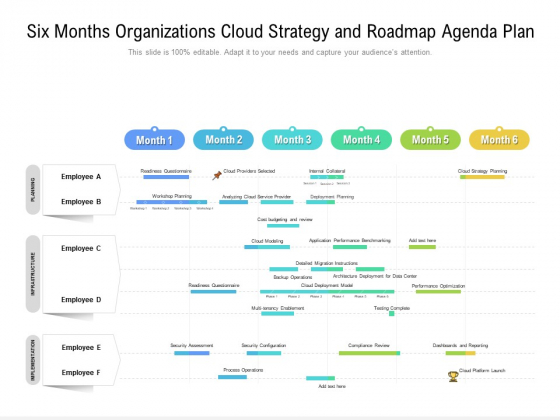 Six Months Organizations Cloud Strategy And Roadmap Agenda Plan Demonstration