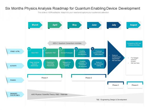 Six Months Physics Analysis Roadmap For Quantum Enabling Device Development Brochure