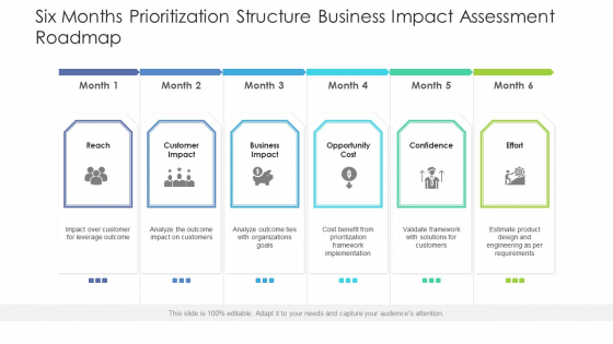 Six Months Prioritization Structure Business Impact Assessment Roadmap Brochure
