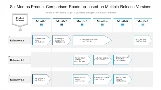 Six Months Product Comparison Roadmap Based On Multiple Release Versions Slides