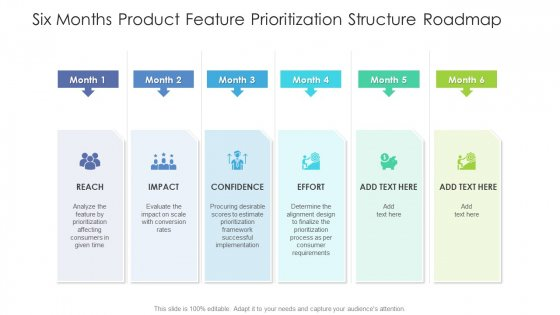Six Months Product Feature Prioritization Structure Roadmap Demonstration