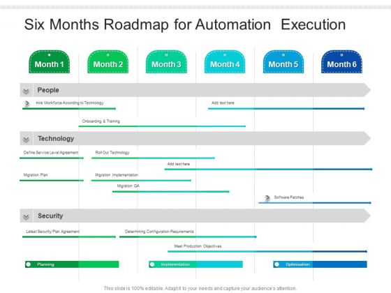 Six Months Roadmap For Automation Execution Topics