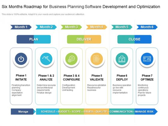 Six Months Roadmap For Business Planning Software Development And Optimization Sample