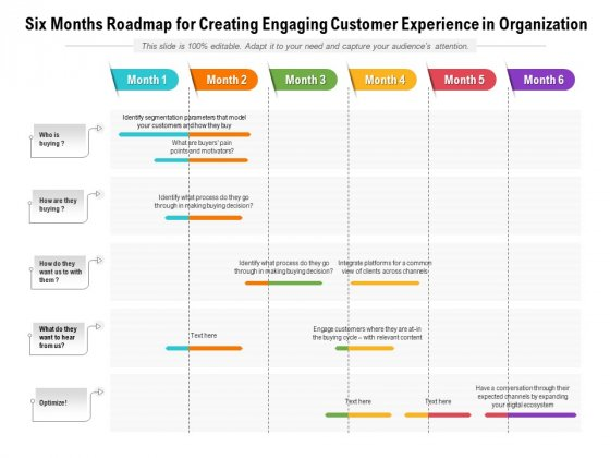 Six Months Roadmap For Creating Engaging Customer Experience In Organization Background