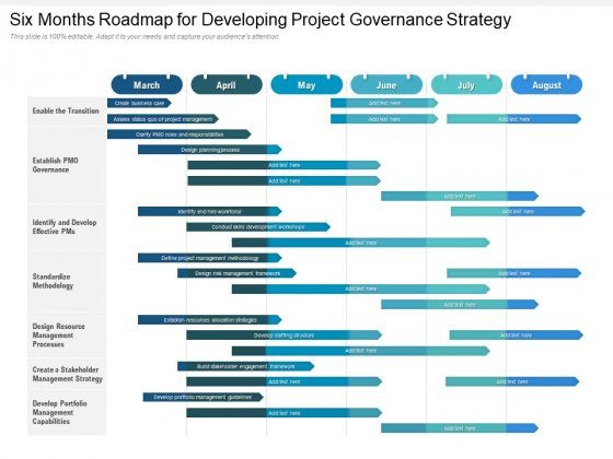 Six Months Roadmap For Developing Project Governance Strategy Topics