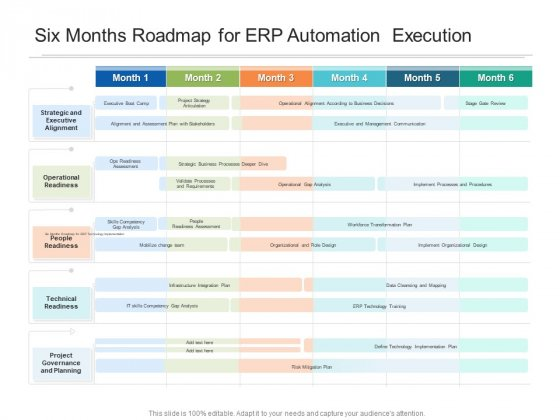 Six Months Roadmap For ERP Automation Execution Summary