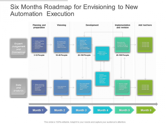 Six Months Roadmap For Envisioning To New Automation Execution Ideas