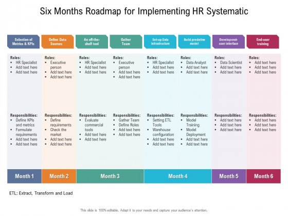 Six Months Roadmap For Implementing HR Systematic Professional