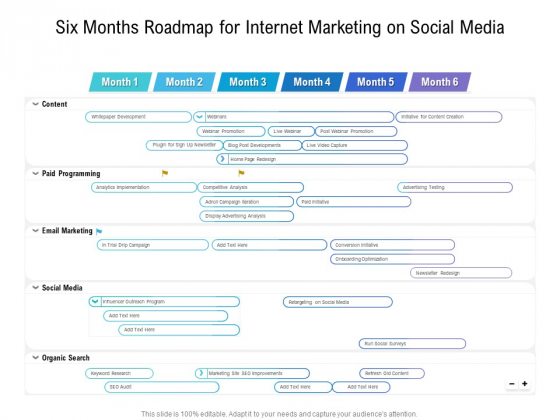 Six Months Roadmap For Internet Marketing On Social Media Pictures