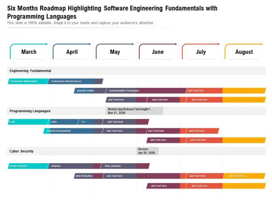 Six Months Roadmap Highlighting Software Engineering Fundamentals With Programming Languages Guidelines