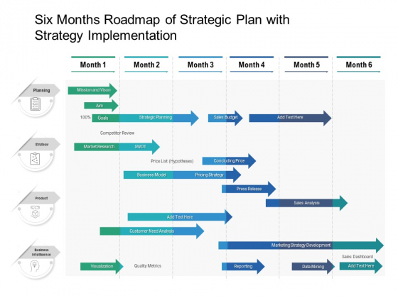 Six Months Roadmap Of Strategic Plan With Strategy Implementation Microsoft