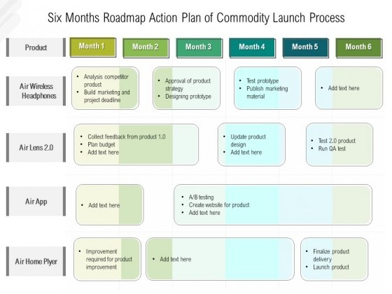 Six Months Roadmap Strategy Of Product Launch Process Brochure