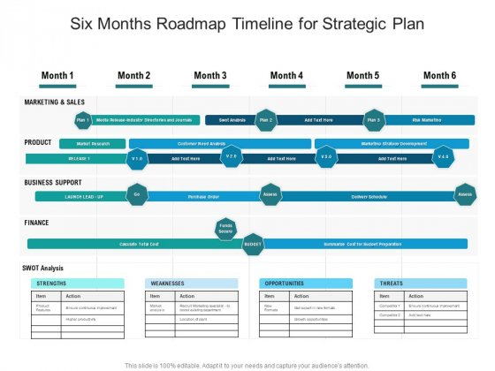 Six Months Roadmap Timeline For Strategic Plan Template