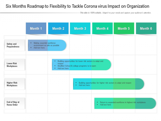 Six Months Roadmap To Flexibility To Tackle Corona Virus Impact On Organization Guidelines