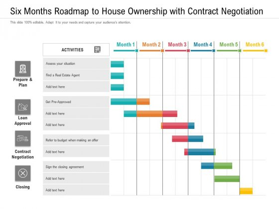 Six Months Roadmap To House Ownership With Contract Negotiation Mockup