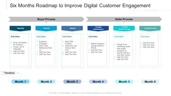 Six Months Roadmap To Improve Digital Customer Engagement Slides