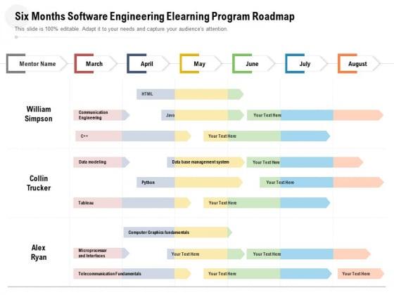 Six Months Software Engineering Elearning Program Roadmap Portrait