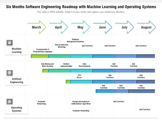 Six Months Software Engineering Roadmap With Machine Learning And Operating Systems Infographics
