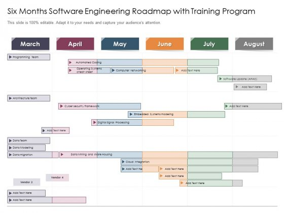 Six Months Software Engineering Roadmap With Training Program Background