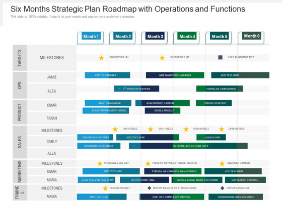 Six Months Strategic Plan Roadmap With Operations And Functions Rules