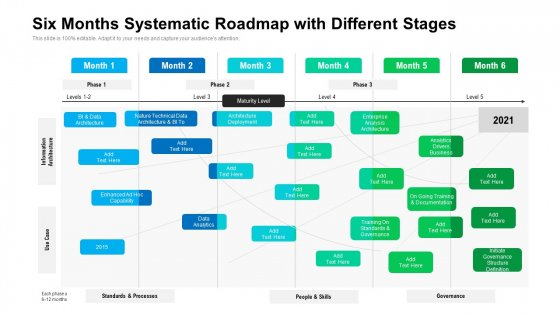 Six Months Systematic Roadmap With Different Stages Introduction