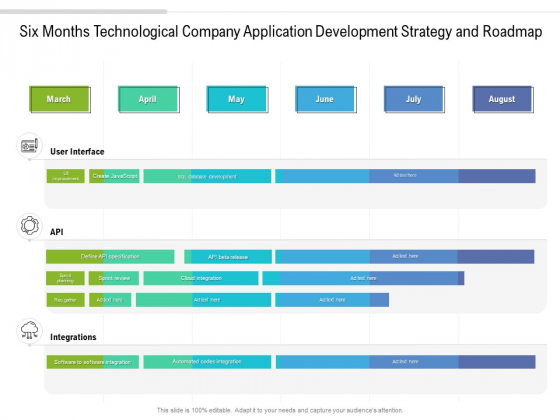 Six Months Technological Company Application Development Strategy And Roadmap Infographics