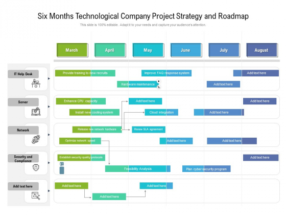 Six Months Technological Company Project Strategy And Roadmap Formats