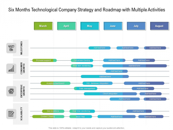 Six Months Technological Company Strategy And Roadmap With Multiple Activities Elements